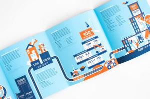 Flat design se nakrásno zabydlel už i v tiskovinách. Často právě brožury jdou tímto směrem.